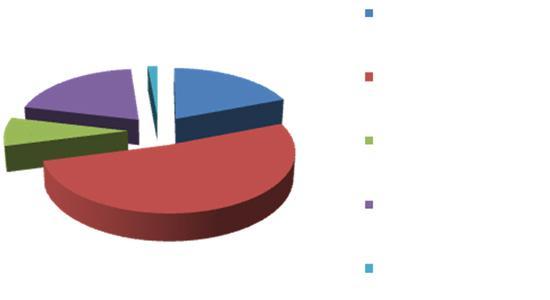statisztika.jpg