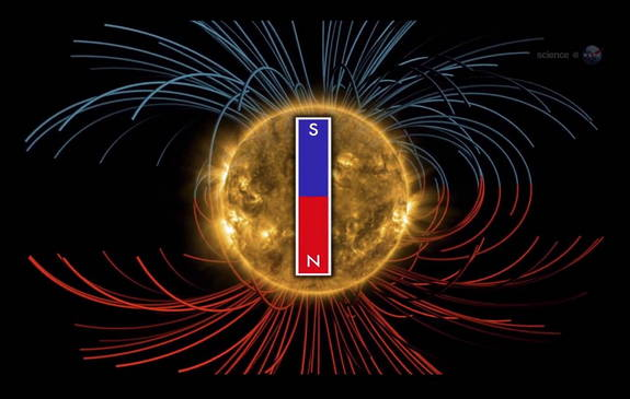 Hamarosan befejeződik a Nap polaritásváltása