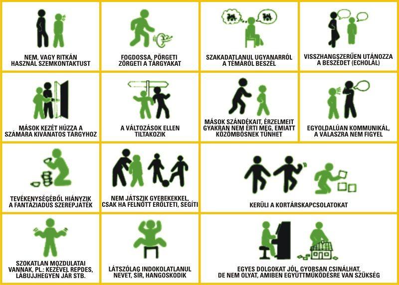 autizmus-leggyakoribb-tünetek.jpg
